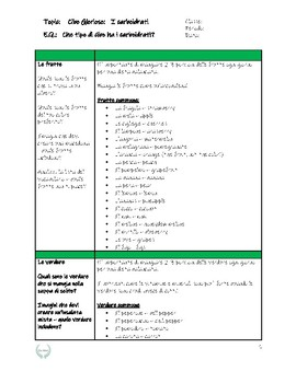 Cibo - Carboidrati Focused Notes