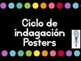 Ciclo de indagación carteles + posters PYP PEP IB Inquiry Spanish