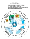 Ciclo del agua Water Cycle