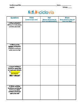 Ciclovía Think-Pair-Share Cultural Comparison Activity (Salud/Health)