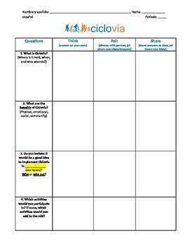 Ciclovía Think-Pair-Share Cultural Comparison Activity (Sa