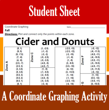 Cider and Donuts - A Fall Coordinate Graphing Activity