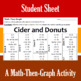 Cider and Donuts - A Math-Then-Graph Activity - Finding Vertices