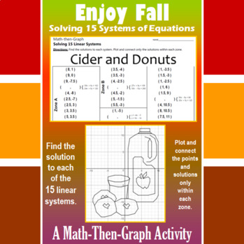 Cider and Donuts - A Math-Then-Graph Activity - Solve 15 Systems