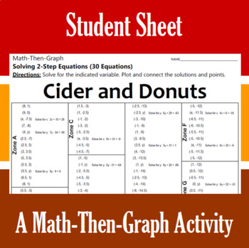 Cider and Donuts - A Math-Then-Graph Activity - Solve 2-Step Equations