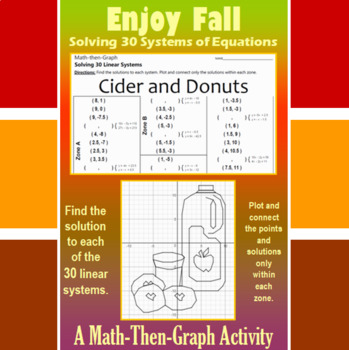 Cider and Donuts - A Math-Then-Graph Activity - Solve 30 Systems