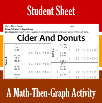 Cider and Donuts - A Math-Then-Graph Activity - Solve Matrix Equations