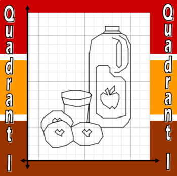 Cider and Donuts - A Quadrant I Coordinate Graphing Activity