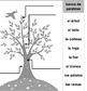 Ciencias: Las plantas: Dibujar y nombrar