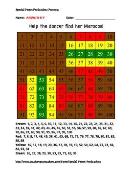 Cinco De Mayo - Maracas - Hundreds Chart!