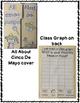 Cinco De Mayo Flippy Flaps Interactive Notebook Lapbook