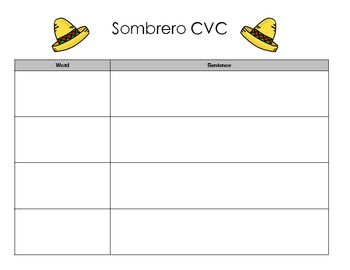 Cinco De Mayo Sombrero CVC - Common Core