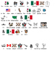 Cinco De Mayo - picture supported text lesson history facts questions