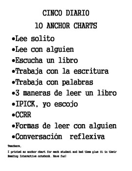 Cinco Diario  10 Anchor Charts