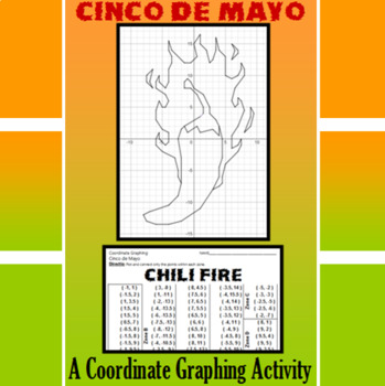 Cinco de Mayo - Chili Fire - A Coordinate Graphing Activity