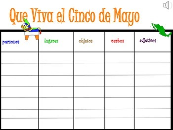Cinco de Mayo- ESL and Spanish