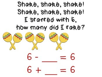 Cinco de Mayo Equations - Interactive Addition and Subtraction Fact Families
