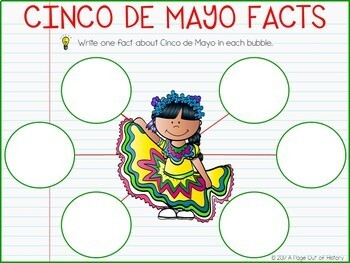 Cinco de Mayo Google Drive Digital Interactive Activity Pack (Editable)