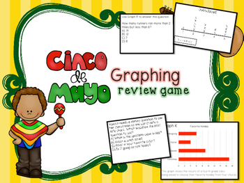 Cinco de Mayo Graphing Review Game