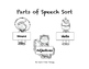 Cinco de Mayo Language Therapy: Grammar