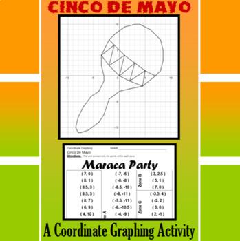 Cinco de Mayo - Maraca Party - A Coordinate Graphing Activity