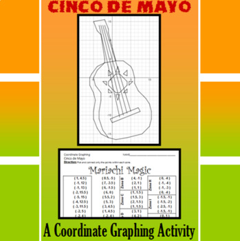 Cinco de Mayo - Mariachi Magic - A Coordinate Graphing Activity