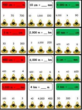 Measurement Conversion Poke Cards - Cinco de Mayo Theme