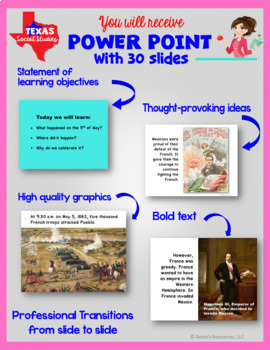 Cinco de Mayo Power Point Bundle