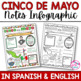 Cinco de Mayo PowerPoint and Notes Infographic
