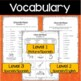 Spanish Cinco de Mayo Bilingual Reading/ Vocab./ Grammar/