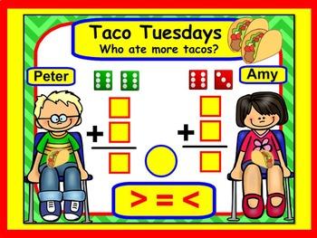 SMART Board Math Activities Cinco de Mayo