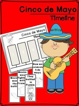 Cinco de Mayo Timeline {English Version}