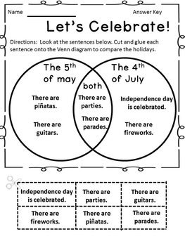 Cinco de Mayo Venn Diagram {English Version}