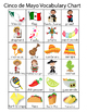 Cinco de Mayo Word Wall 24 word cards 2 sizes,  vocabulary list, worksheets