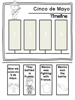 Cinco de mayo Bundle {English version} Timeline and Sorting page