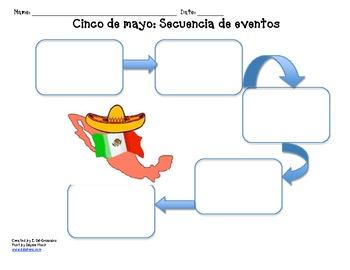 Cinco de mayo Spanish worksheets