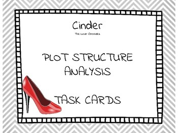 Cinder Plot Structure Analysis Task Cards