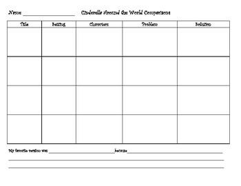 Cinderella Around the World Comparison graphic organizer
