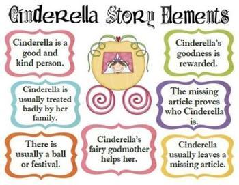 Cinderella Around the World Literature Study