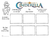 Cinderella Character Perspective (Point of View)