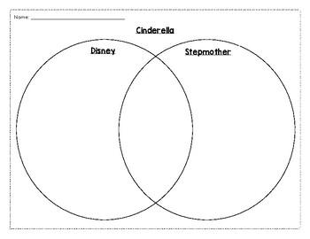 Cinderella - Compare and Contrast