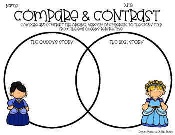 Cinderella Compare and Contrast Perspective