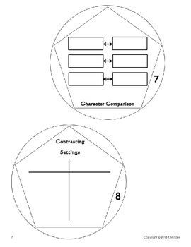 Cinderella Compare/Contrast Dodecahedron Project