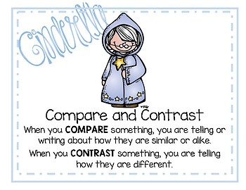 Cinderella Comparison Project - QR Codes- Reading Literacy Fairy - CCSS RL.2.9