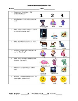 Cinderella Comprehension Test