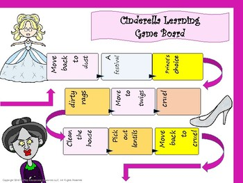 Brothers Grimm Cinder-Ella Literacy Learning Game Board