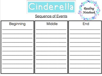Cinderella - Learning through multiple versions