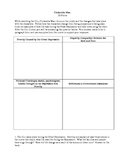 Cinderella Man Movie Questions and Assessment