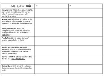 Cinderella Multicultural Comparison Chart {Middle Grades}