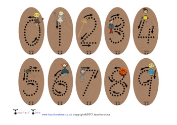 Cinderella Number Formation